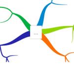 آموزش نقشه ذهنی و کاربردهای آن (MindMap)