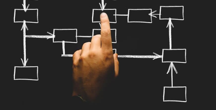 نکته هایی برای مدیریت زمان (2) - تقسیم بندی کارها