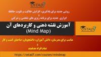 آموزش نقشه ذهنی و کاربردهای آن
